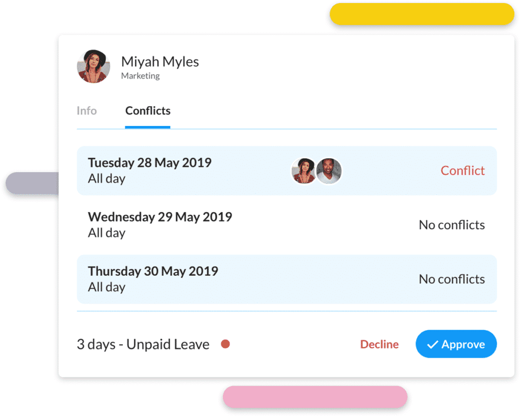 leave request approval conflicts 1024x819 1